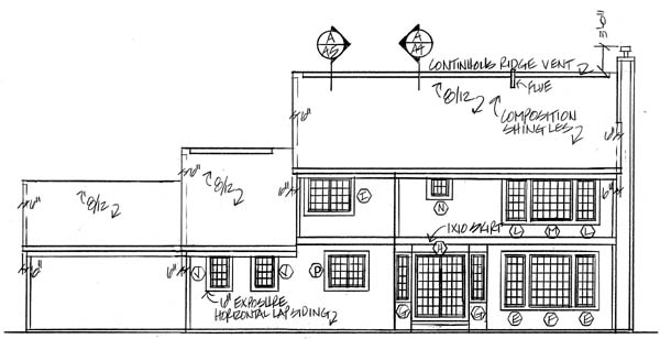 Colonial Craftsman European Traditional House Plan 24567 Rear Elevation