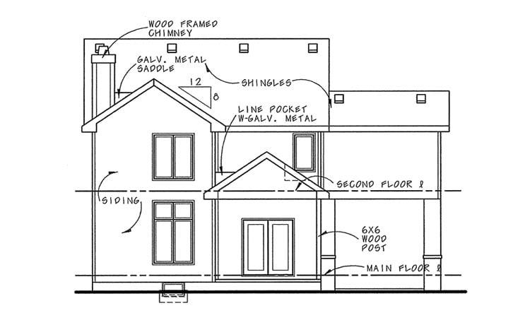 Contemporary European House Plan 68200 Rear Elevation
