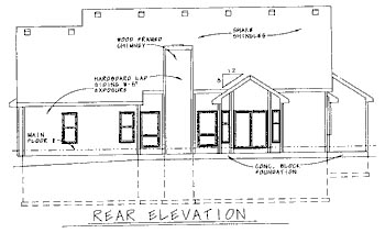 Country House Plan 68800 Rear Elevation