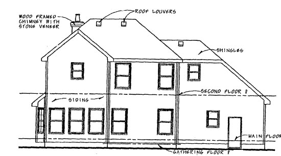 Country House Plan 68871 Rear Elevation