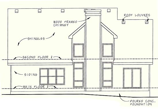 Bungalow Country House Plan 97940 Rear Elevation