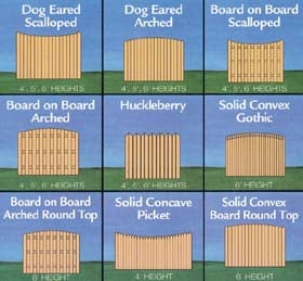 Decorative Privacy Fences - Project Plan 90047